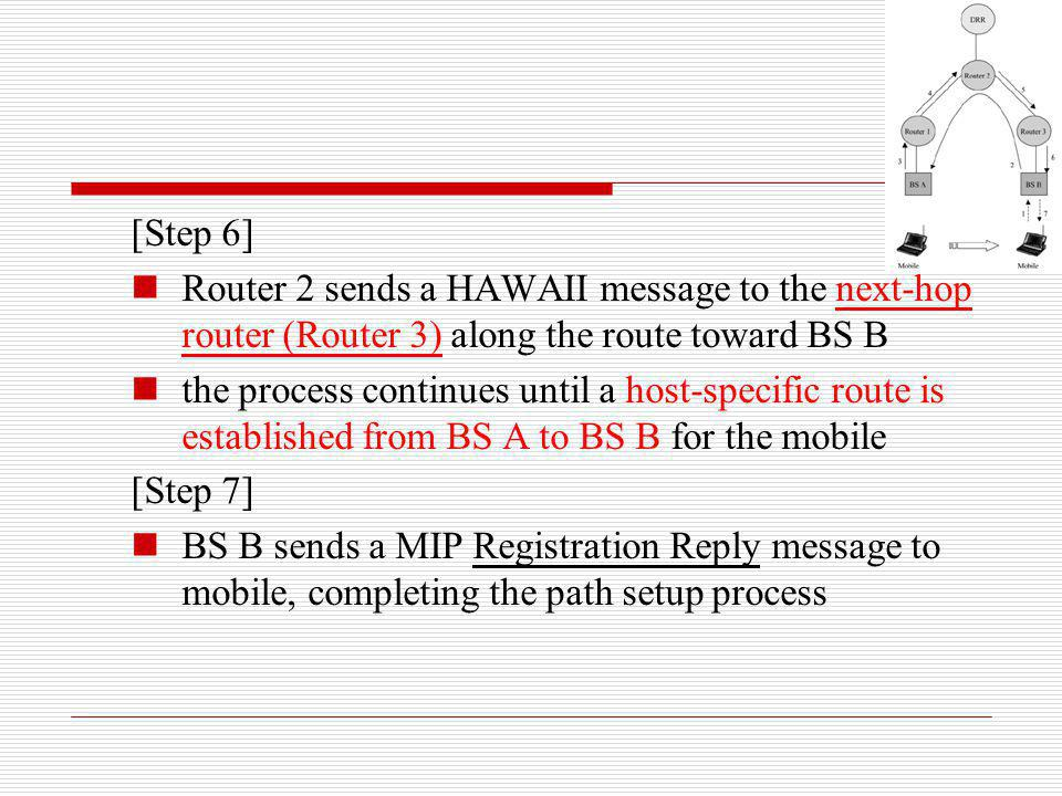 [Step 6] Router 2 sends a HAWAII message to the next-hop router (Router 3) along the route toward BS B.